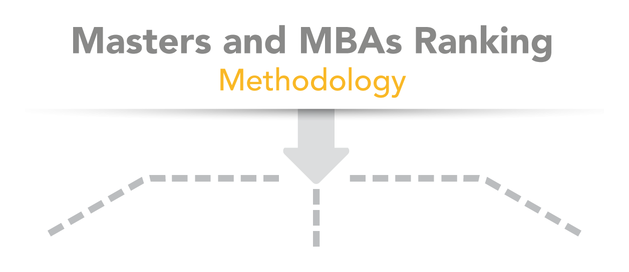 Masters and MBA Ranking - Methodology